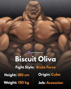 Biscuit Oliva wiki